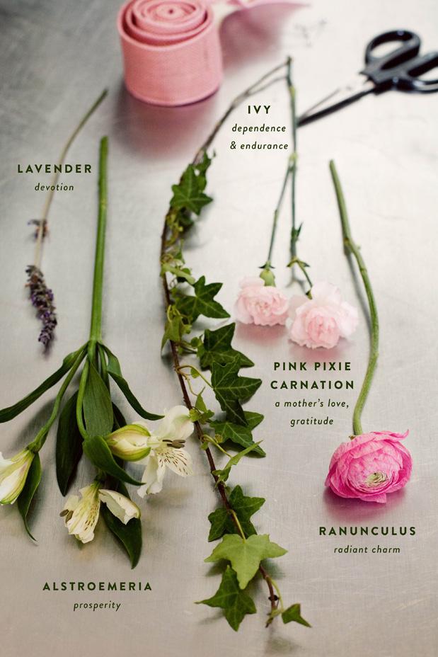 Wedding Blog The Langage of Flowers