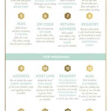 Monogram Etiquette | Best Wedding Blog - Wedding Fashion