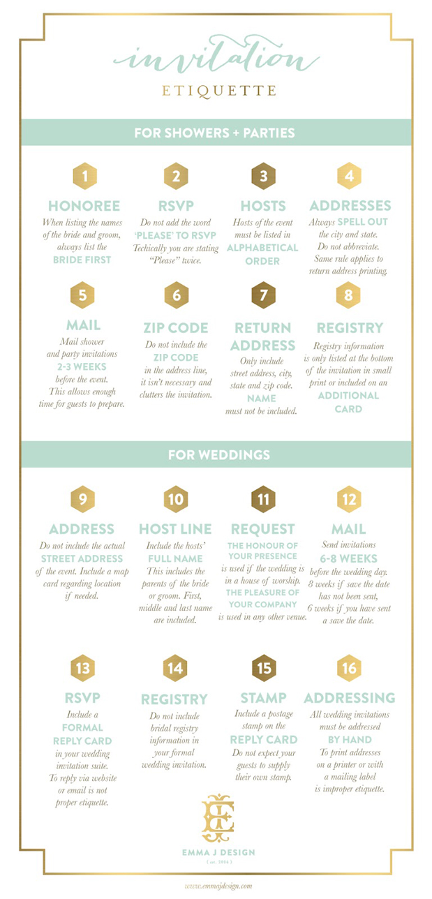 Wedding Blog Invitation Etiquette
