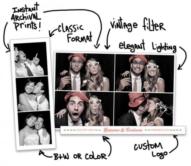 Wedding Blog Magnolia Photo Booth Co.